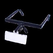 Binocular magnifers